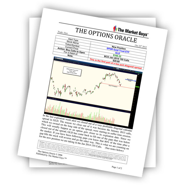 Option trading monthly subscriptions