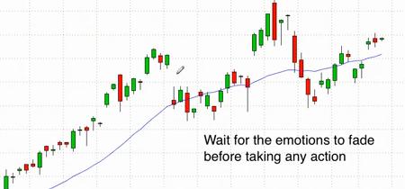 trade-gap